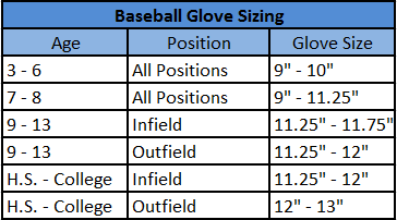 Batting glove size chart youth